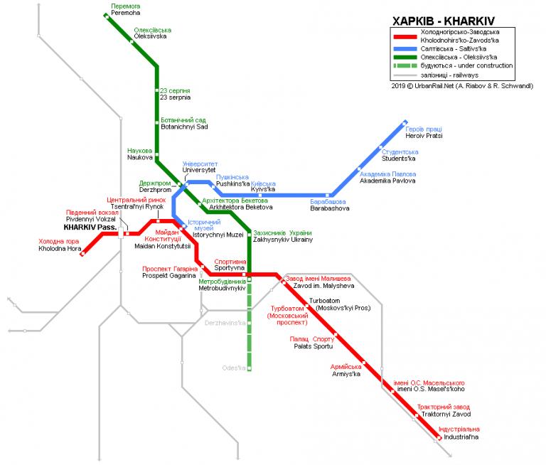 Online Reiseführer Ukraine, Kiew Sehenwürdigkeiten, Metro Kiew, Kiew Park, Kiew Kultur